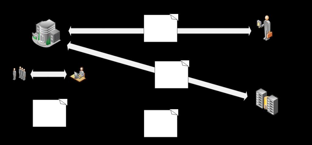 Nutzung_von_Modellen_in_unterschiedlichen_Kontexten